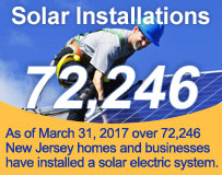 Solar Installation Counter
